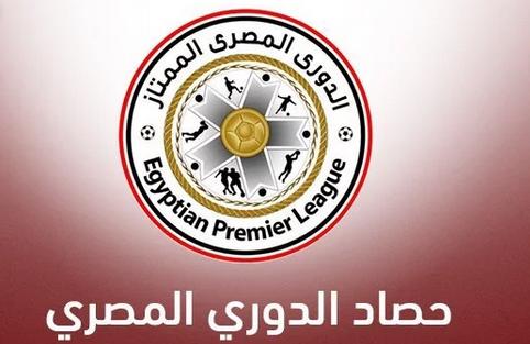 ترتيب جدول الدوري المصري